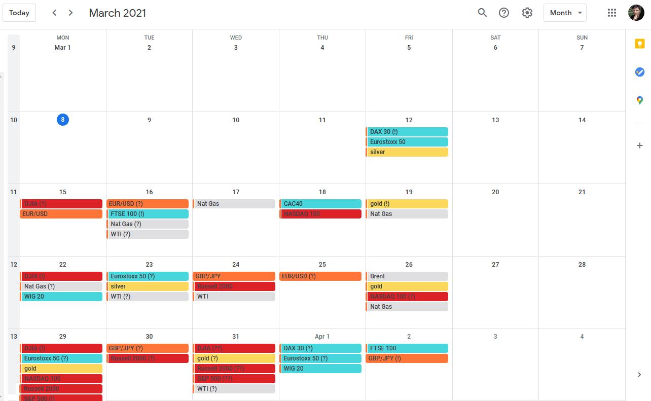 kalendarz z planem instrumentów i dat w jakie chce zawierać transakcje w ramach konkursu Liga NVT